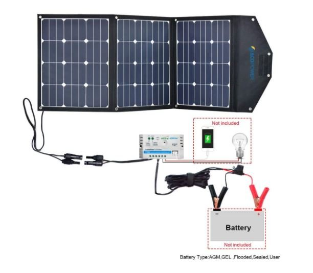 Screenshot of the Acopower Solar Panel Kit